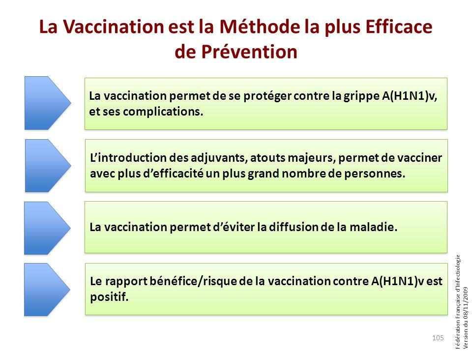 Fédération Française dInfectiologie Version du 08/11/2009 La Vaccination est la Méthode la plus Efficace de Prévention 105 La vaccination permet de se