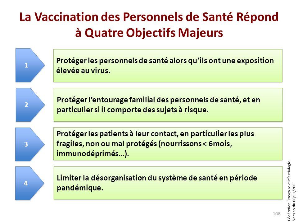 Fédération Française dInfectiologie Version du 08/11/2009 La Vaccination des Personnels de Santé Répond à Quatre Objectifs Majeurs 106 Protéger les pe