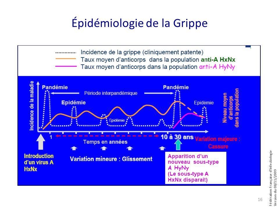 Fédération Française dInfectiologie Version du 08/11/2009 Épidémiologie de la Grippe 16