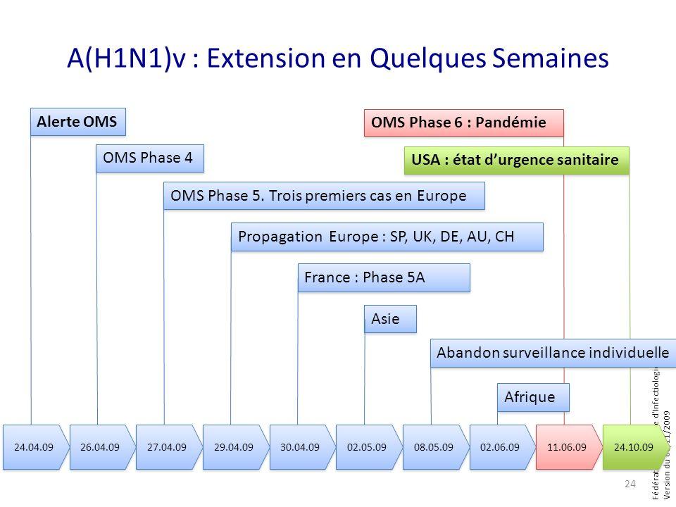 Fédération Française dInfectiologie Version du 08/11/2009 A(H1N1)v : Extension en Quelques Semaines 24.04.09 26.04.09 27.04.09 29.04.09 30.04.09 02.05