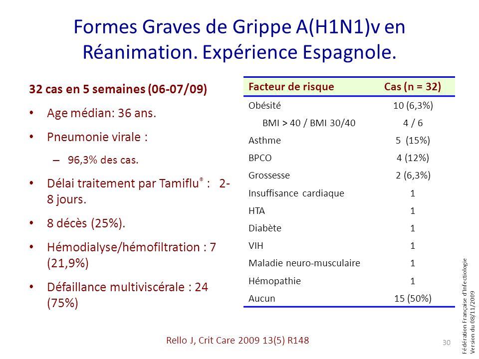 Fédération Française dInfectiologie Version du 08/11/2009 Formes Graves de Grippe A(H1N1)v en Réanimation. Expérience Espagnole. 32 cas en 5 semaines