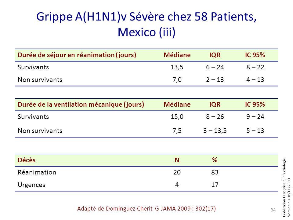 Fédération Française dInfectiologie Version du 08/11/2009 Grippe A(H1N1)v Sévère chez 58 Patients, Mexico (iii) Durée de séjour en réanimation (jours)