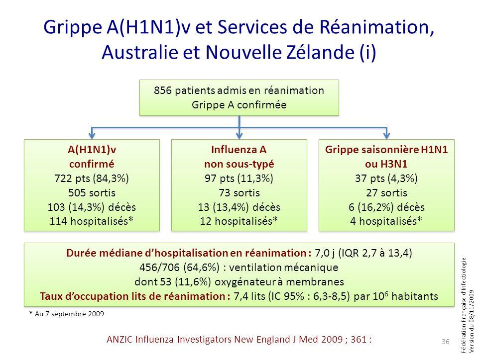 Fédération Française dInfectiologie Version du 08/11/2009 Grippe A(H1N1)v et Services de Réanimation, Australie et Nouvelle Zélande (i) 36 ANZIC Influ
