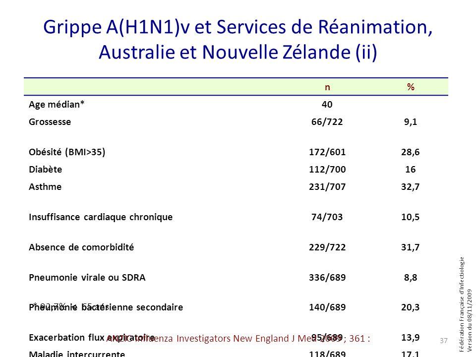 Fédération Française dInfectiologie Version du 08/11/2009 Grippe A(H1N1)v et Services de Réanimation, Australie et Nouvelle Zélande (ii) n% Age médian