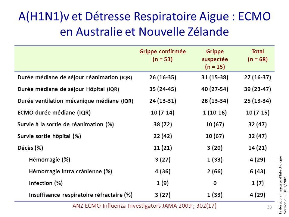 Fédération Française dInfectiologie Version du 08/11/2009 A(H1N1)v et Détresse Respiratoire Aigue : ECMO en Australie et Nouvelle Zélande Grippe confi