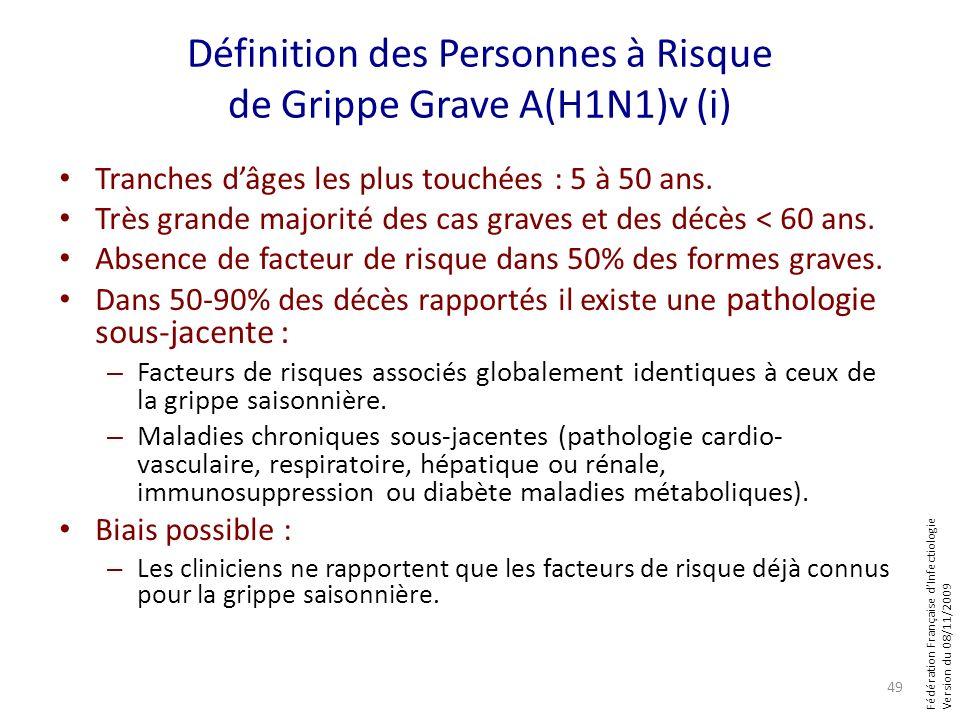 Fédération Française dInfectiologie Version du 08/11/2009 Définition des Personnes à Risque de Grippe Grave A(H1N1)v (i) Tranches dâges les plus touch