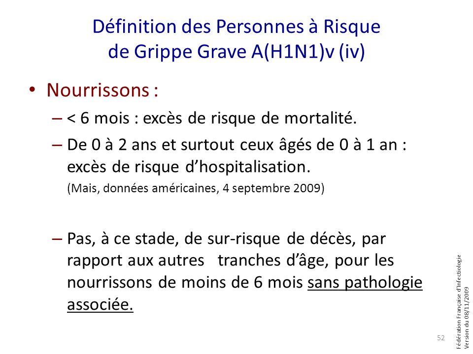 Fédération Française dInfectiologie Version du 08/11/2009 Définition des Personnes à Risque de Grippe Grave A(H1N1)v (iv) Nourrissons : – < 6 mois : e