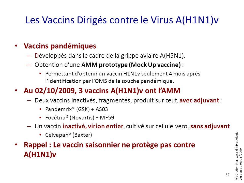 Fédération Française dInfectiologie Version du 08/11/2009 Les Vaccins Dirigés contre le Virus A(H1N1)v Vaccins pandémiques – Développés dans le cadre