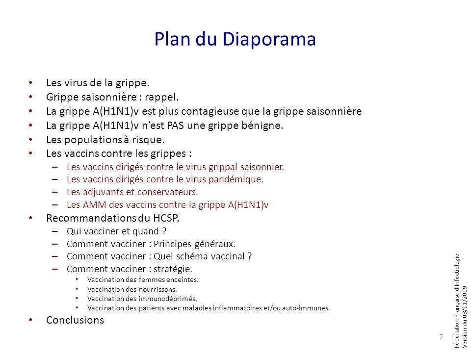 Fédération Française dInfectiologie Version du 08/11/2009 Plan du Diaporama Les virus de la grippe. Grippe saisonnière : rappel. La grippe A(H1N1)v es