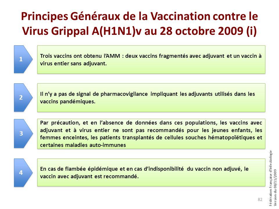 Fédération Française dInfectiologie Version du 08/11/2009 Principes Généraux de la Vaccination contre le Virus Grippal A(H1N1)v au 28 octobre 2009 (i)