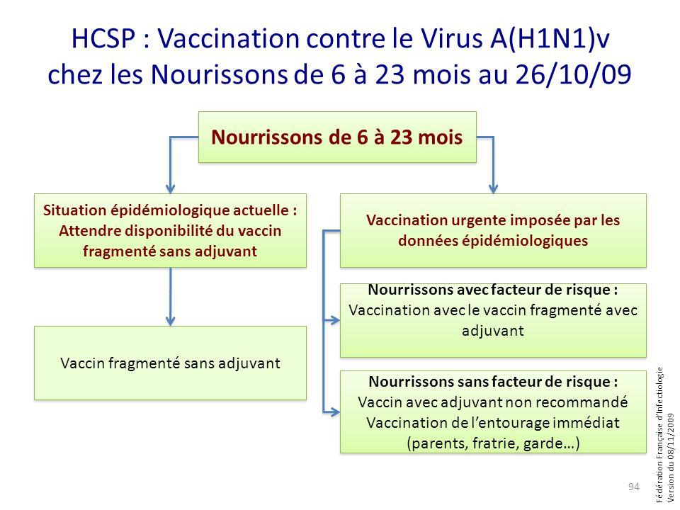 Fédération Française dInfectiologie Version du 08/11/2009 HCSP : Vaccination contre le Virus A(H1N1)v chez les Nourissons de 6 à 23 mois au 26/10/09 9