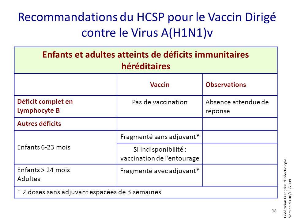 Fédération Française dInfectiologie Version du 08/11/2009 Recommandations du HCSP pour le Vaccin Dirigé contre le Virus A(H1N1)v 98 Enfants et adultes