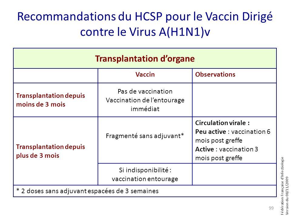 Fédération Française dInfectiologie Version du 08/11/2009 Recommandations du HCSP pour le Vaccin Dirigé contre le Virus A(H1N1)v 99 Transplantation do
