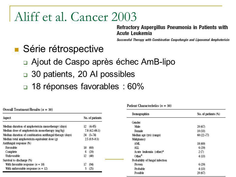 Aliff et al. Cancer 2003 Série rétrospective Ajout de Caspo après échec AmB-lipo 30 patients, 20 AI possibles 18 réponses favorables : 60%