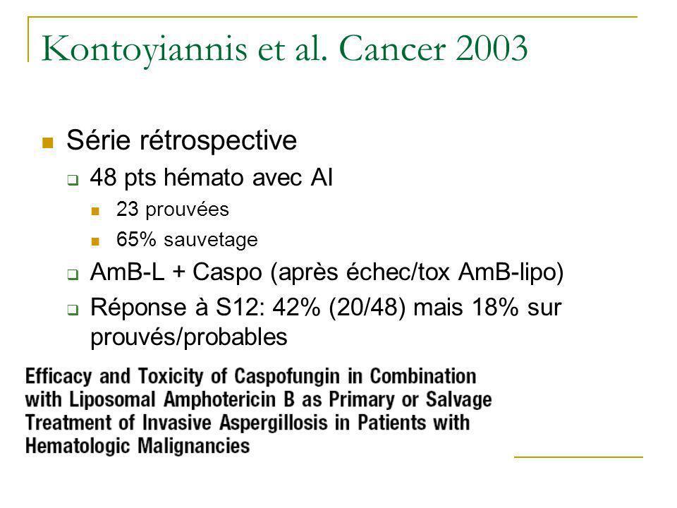 Kontoyiannis et al. Cancer 2003 Série rétrospective 48 pts hémato avec AI 23 prouvées 65% sauvetage AmB-L + Caspo (après échec/tox AmB-lipo) Réponse à