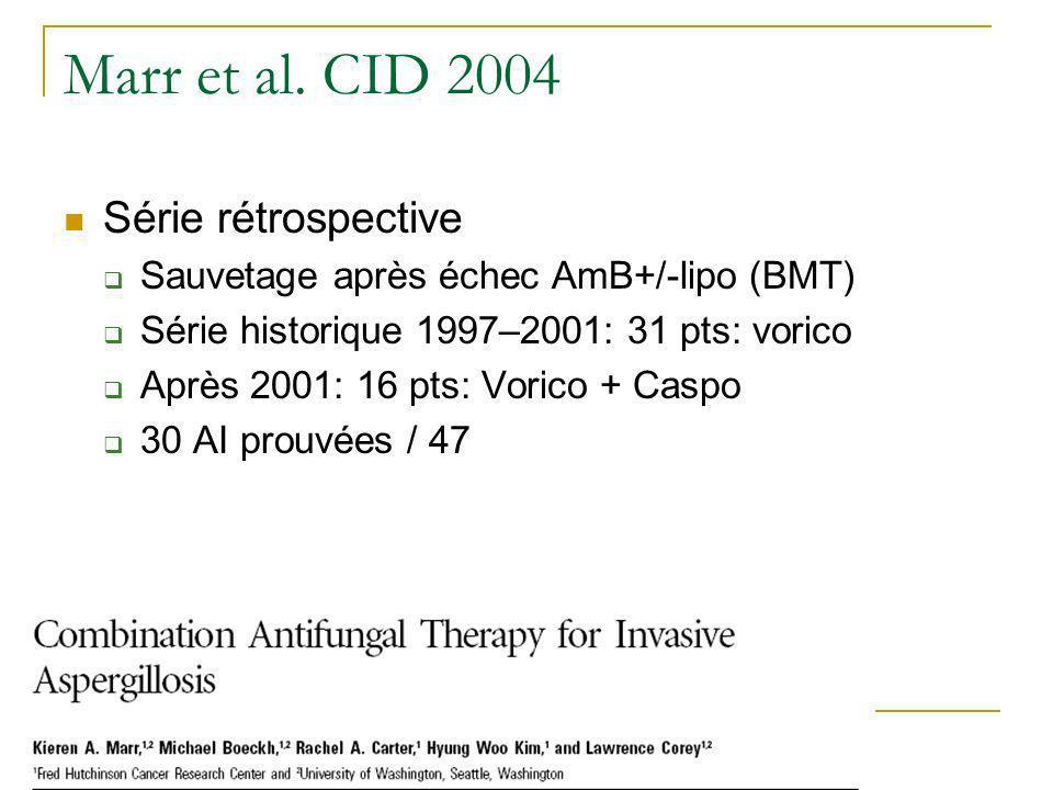 Marr et al. CID 2004 Série rétrospective Sauvetage après échec AmB+/-lipo (BMT) Série historique 1997–2001: 31 pts: vorico Après 2001: 16 pts: Vorico