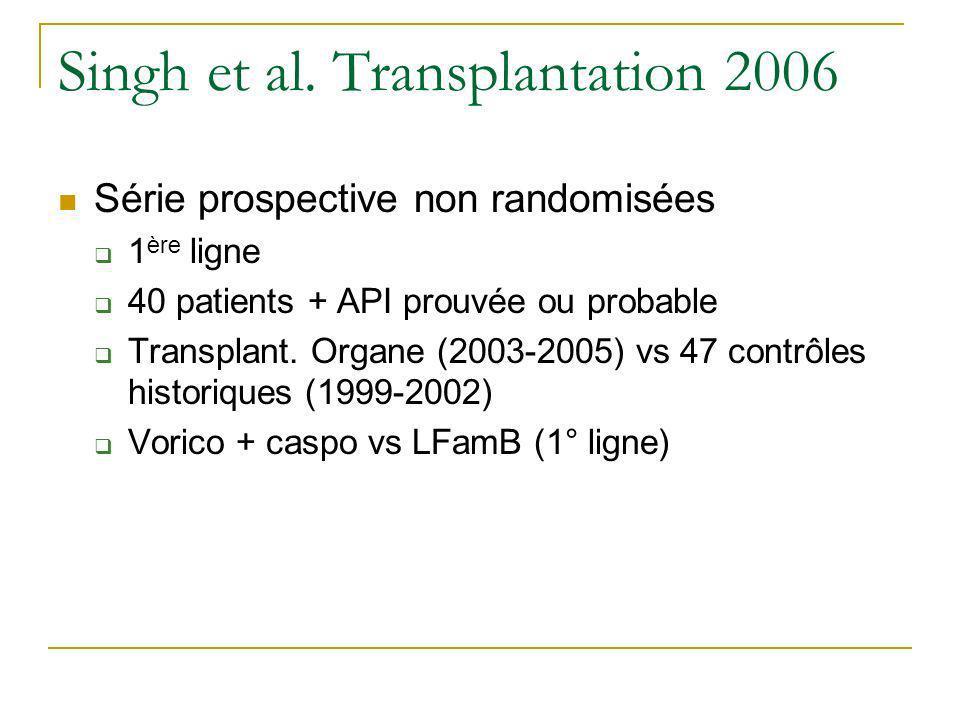 Singh et al. Transplantation 2006 Série prospective non randomisées 1 ère ligne 40 patients + API prouvée ou probable Transplant. Organe (2003-2005) v