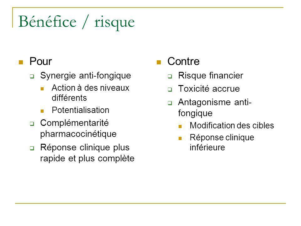 Bénéfice / risque Pour Synergie anti-fongique Action à des niveaux différents Potentialisation Complémentarité pharmacocinétique Réponse clinique plus