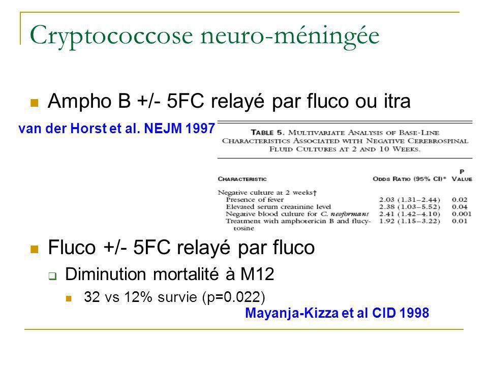 Cryptococcose neuro-méningée Ampho B +/- 5FC relayé par fluco ou itra Fluco +/- 5FC relayé par fluco Diminution mortalité à M12 32 vs 12% survie (p=0.