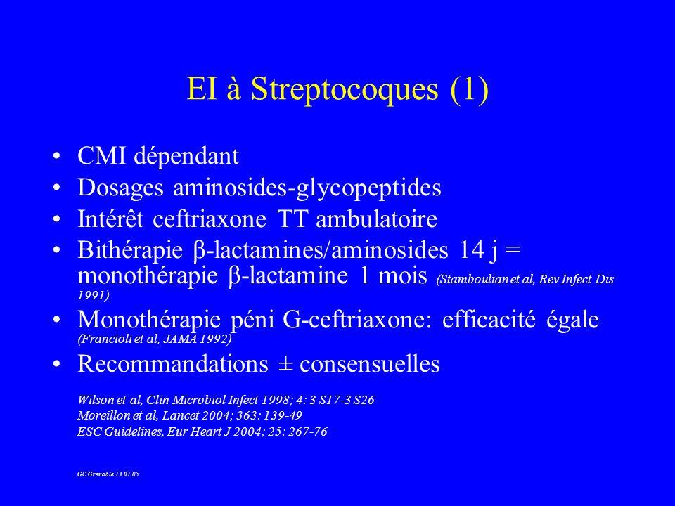 EI à Streptocoques (1) CMI dépendant Dosages aminosides-glycopeptides Intérêt ceftriaxone TT ambulatoire Bithérapie β-lactamines/aminosides 14 j = mon