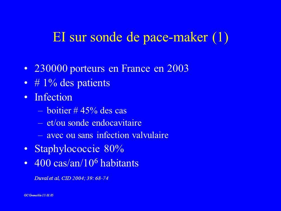 EI sur sonde de pace-maker (1) 230000 porteurs en France en 2003 # 1% des patients Infection –boitier # 45% des cas –et/ou sonde endocavitaire –avec o