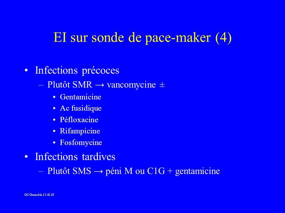 EI sur sonde de pace-maker (4) Infections précoces –Plutôt SMR vancomycine ± Gentamicine Ac fusidique Péfloxacine Rifampicine Fosfomycine Infections t