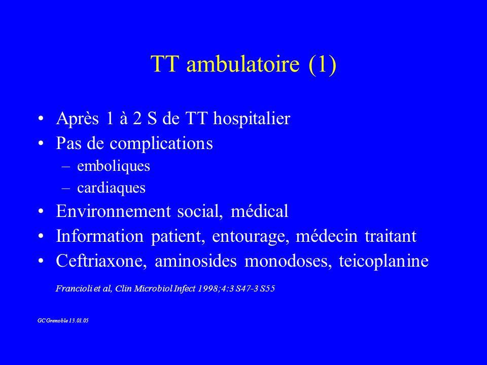 TT ambulatoire (1) Après 1 à 2 S de TT hospitalier Pas de complications –emboliques –cardiaques Environnement social, médical Information patient, ent