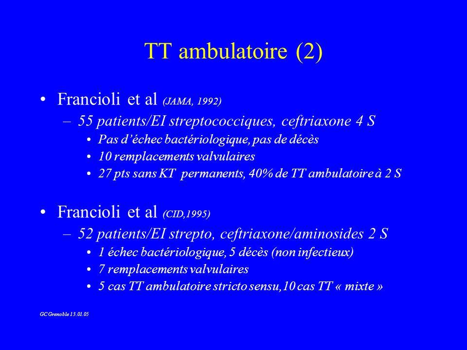 TT ambulatoire (2) Francioli et al (JAMA, 1992) –55 patients/EI streptococciques, ceftriaxone 4 S Pas déchec bactériologique, pas de décès 10 remplace