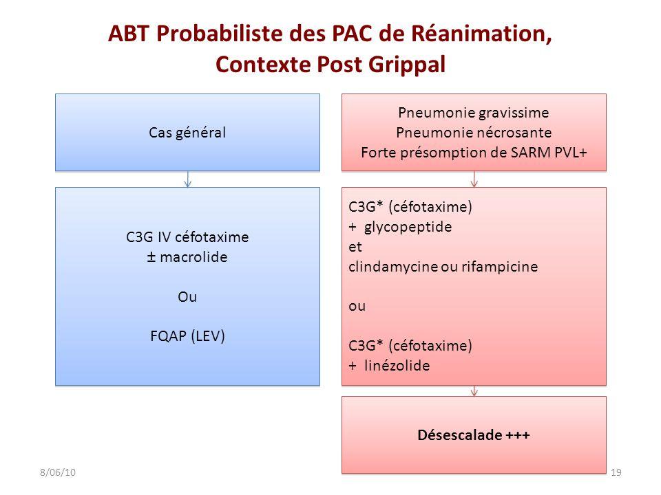 ABT Probabiliste des PAC de Réanimation, Contexte Post Grippal 198/06/10 Cas général Pneumonie gravissime Pneumonie nécrosante Forte présomption de SA