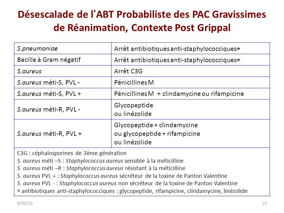 Désescalade de lABT Probabiliste des PAC Gravissimes de Réanimation, Contexte Post Grippal S.pneumoniae Arrêt antibiotiques anti-staphylococciques Bac