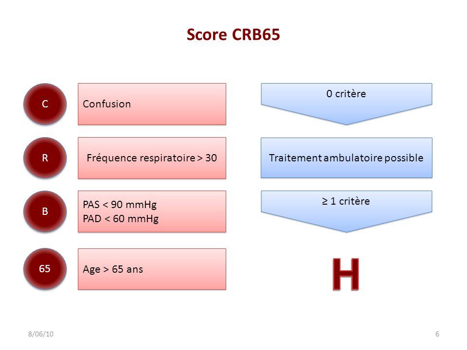 Score CRB65 68/06/10 C C R R B B 65 Confusion Fréquence respiratoire > 30 PAS < 90 mmHg PAD < 60 mmHg PAS < 90 mmHg PAD < 60 mmHg Age > 65 ans 0 critè