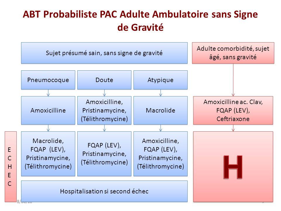 ABT Probabiliste PAC Adulte Ambulatoire sans Signe de Gravité 9 8/06/10 Sujet présumé sain, sans signe de gravité Adulte comorbidité, sujet âgé, sans