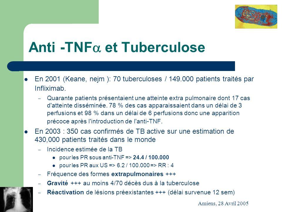 Amiens, 28 Avril 2005 Anti -TNF et Tuberculose En 2001 (Keane, nejm ): 70 tuberculoses / 149.000 patients traités par Infliximab. – Quarante patients