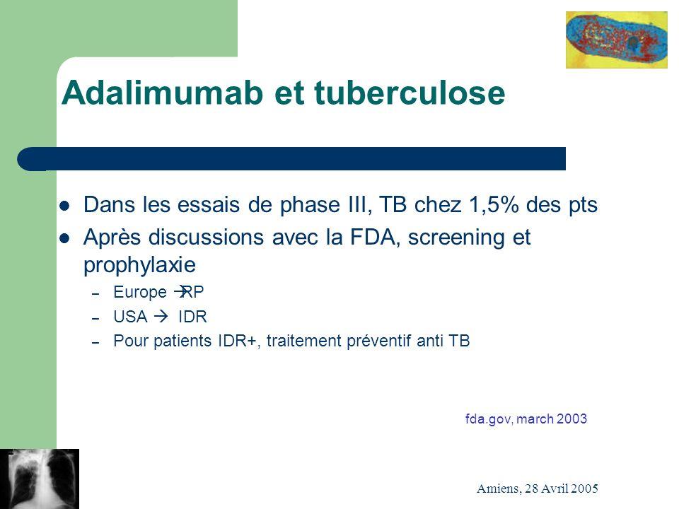 Amiens, 28 Avril 2005 Adalimumab et tuberculose Dans les essais de phase III, TB chez 1,5% des pts Après discussions avec la FDA, screening et prophyl