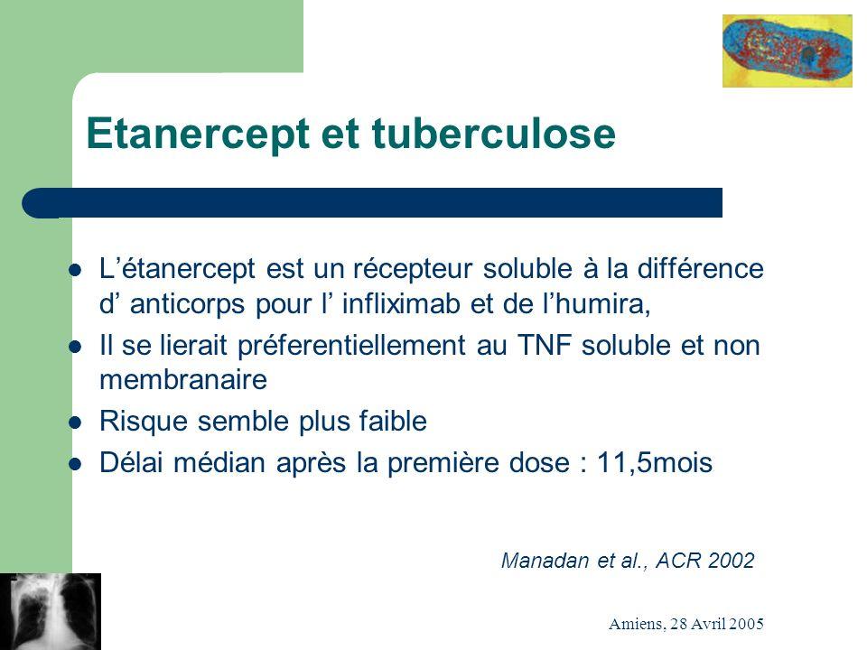 Amiens, 28 Avril 2005 Etanercept et tuberculose Létanercept est un récepteur soluble à la différence d anticorps pour l infliximab et de lhumira, Il s
