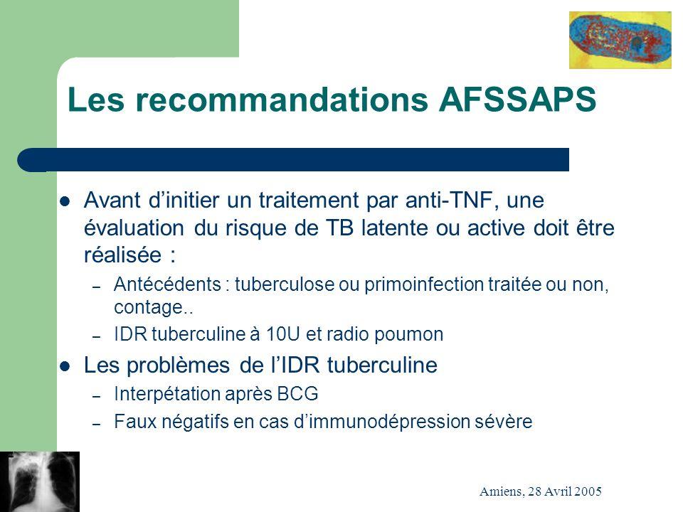 Amiens, 28 Avril 2005 Les recommandations AFSSAPS Avant dinitier un traitement par anti-TNF, une évaluation du risque de TB latente ou active doit êtr