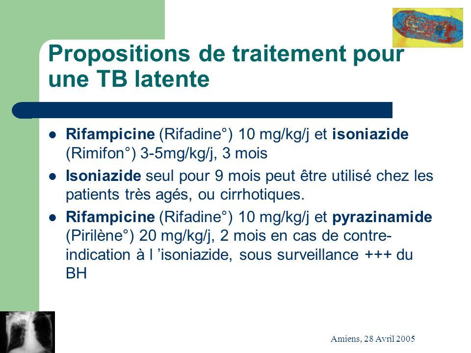 Amiens, 28 Avril 2005 Propositions de traitement pour une TB latente Rifampicine (Rifadine°) 10 mg/kg/j et isoniazide (Rimifon°) 3-5mg/kg/j, 3 mois Is