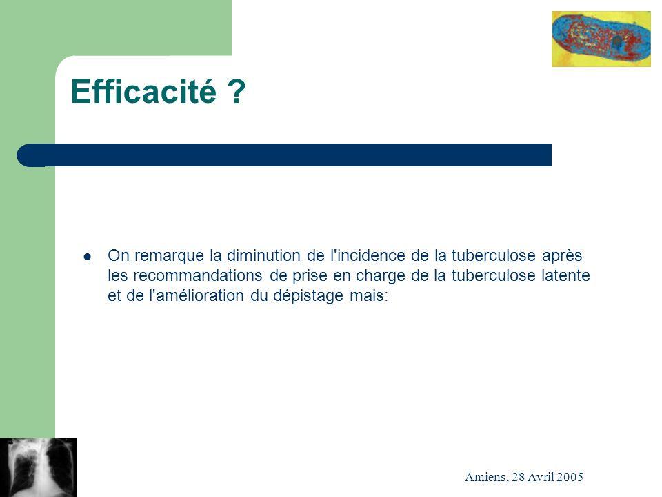Amiens, 28 Avril 2005 Efficacité ? On remarque la diminution de l'incidence de la tuberculose après les recommandations de prise en charge de la tuber