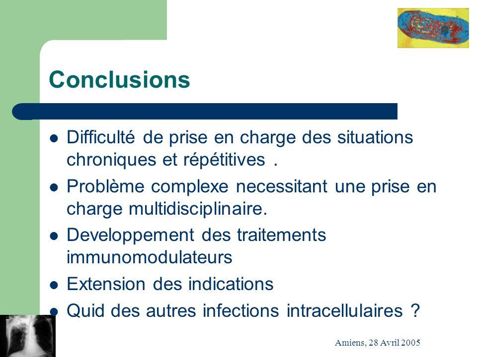 Amiens, 28 Avril 2005 Conclusions Difficulté de prise en charge des situations chroniques et répétitives. Problème complexe necessitant une prise en c