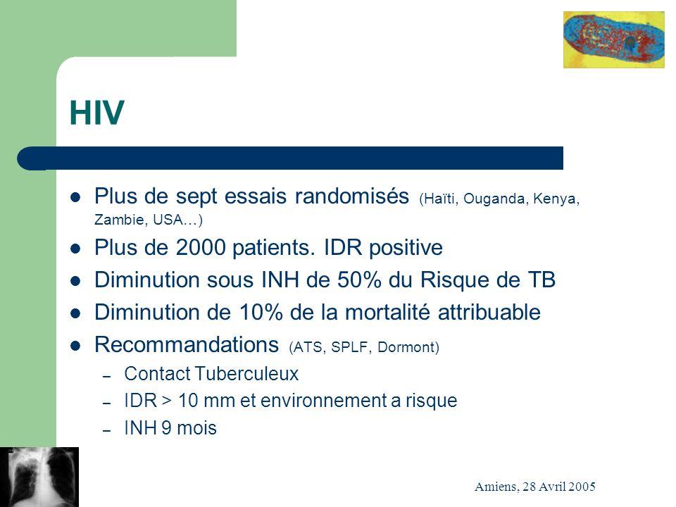 Amiens, 28 Avril 2005 HIV Plus de sept essais randomisés (Haïti, Ouganda, Kenya, Zambie, USA…) Plus de 2000 patients. IDR positive Diminution sous INH