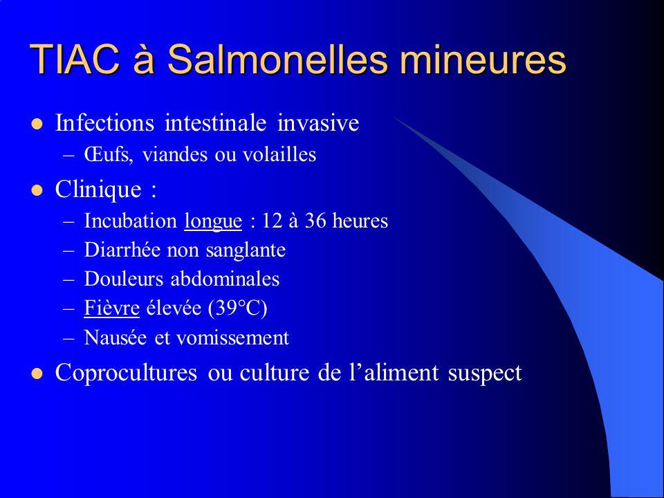 TIAC à Salmonelles mineures Infections intestinale invasive –Œufs, viandes ou volailles Clinique : –Incubation longue : 12 à 36 heures –Diarrhée non s
