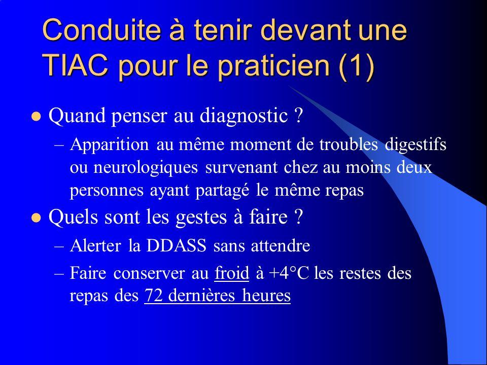 Conduite à tenir devant une TIAC pour le praticien (1) Quand penser au diagnostic ? –Apparition au même moment de troubles digestifs ou neurologiques