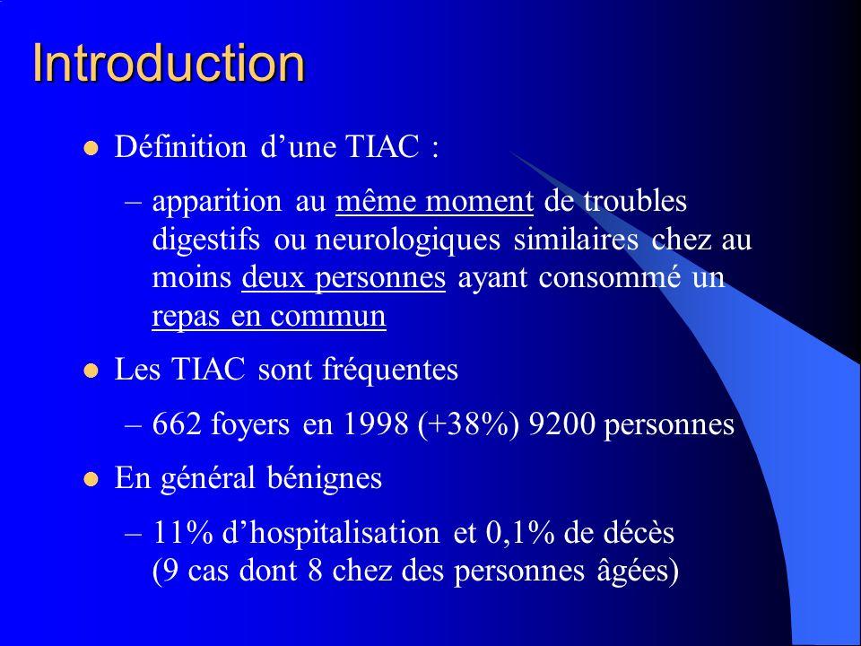 Introduction Définition dune TIAC : –apparition au même moment de troubles digestifs ou neurologiques similaires chez au moins deux personnes ayant co