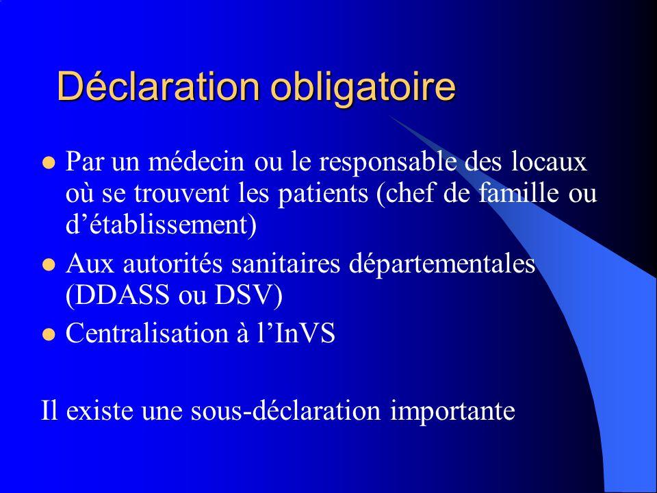 Déclaration obligatoire Par un médecin ou le responsable des locaux où se trouvent les patients (chef de famille ou détablissement) Aux autorités sani