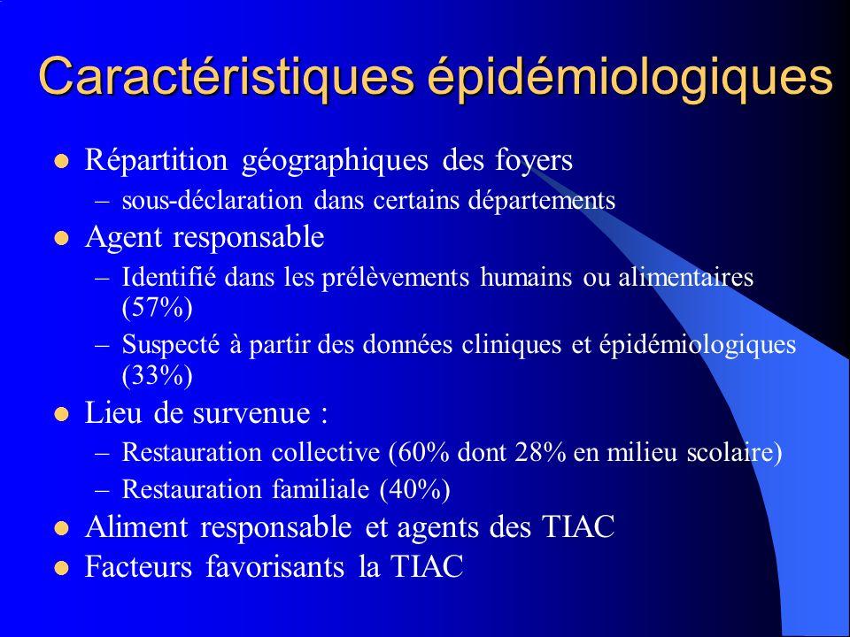 Caractéristiques épidémiologiques Répartition géographiques des foyers –sous-déclaration dans certains départements Agent responsable –Identifié dans