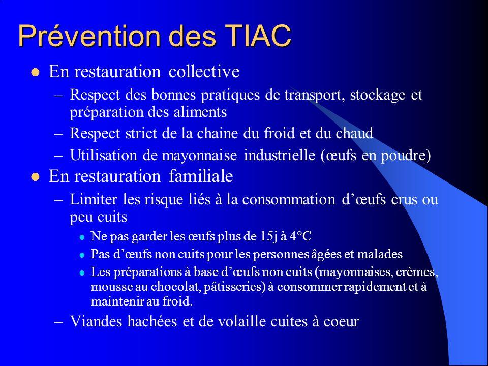Prévention des TIAC En restauration collective –Respect des bonnes pratiques de transport, stockage et préparation des aliments –Respect strict de la