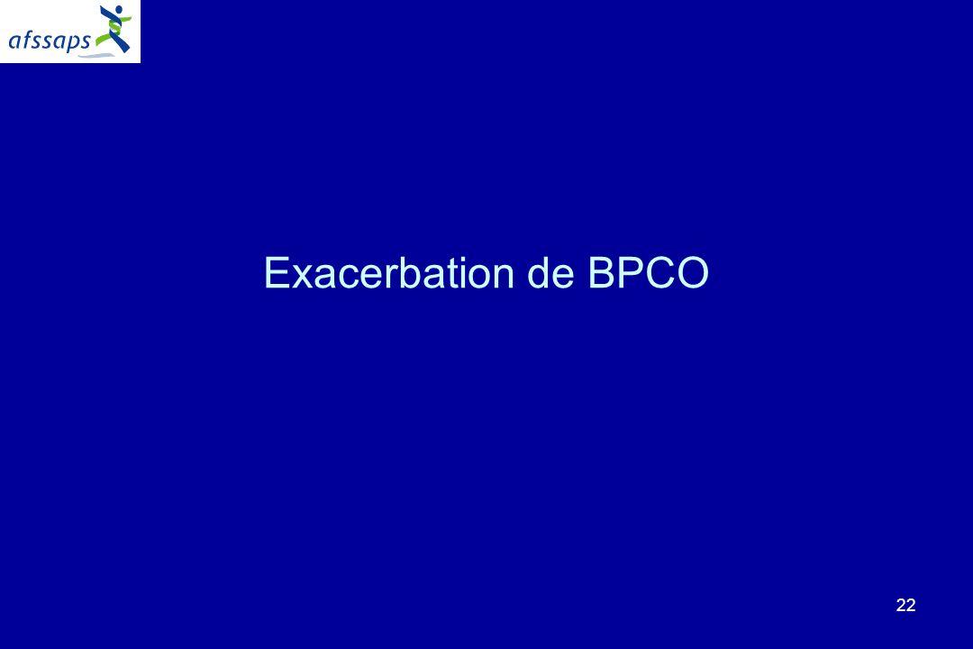 22 Exacerbation de BPCO