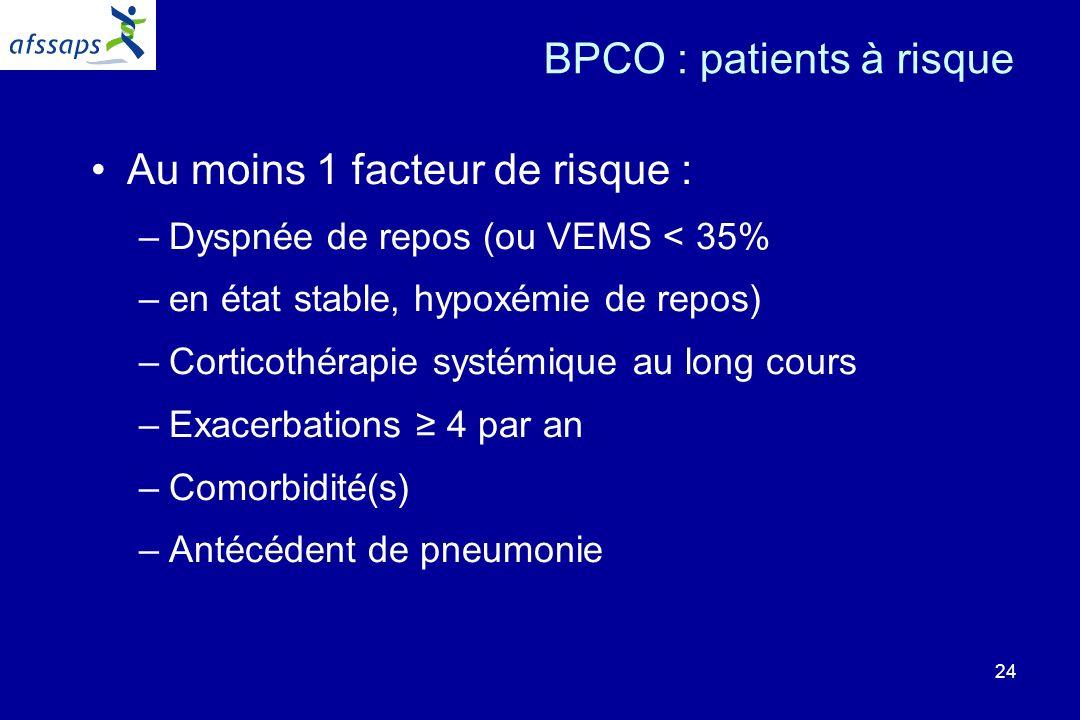 24 BPCO : patients à risque Au moins 1 facteur de risque : –Dyspnée de repos (ou VEMS < 35% –en état stable, hypoxémie de repos) –Corticothérapie systémique au long cours –Exacerbations 4 par an –Comorbidité(s) –Antécédent de pneumonie