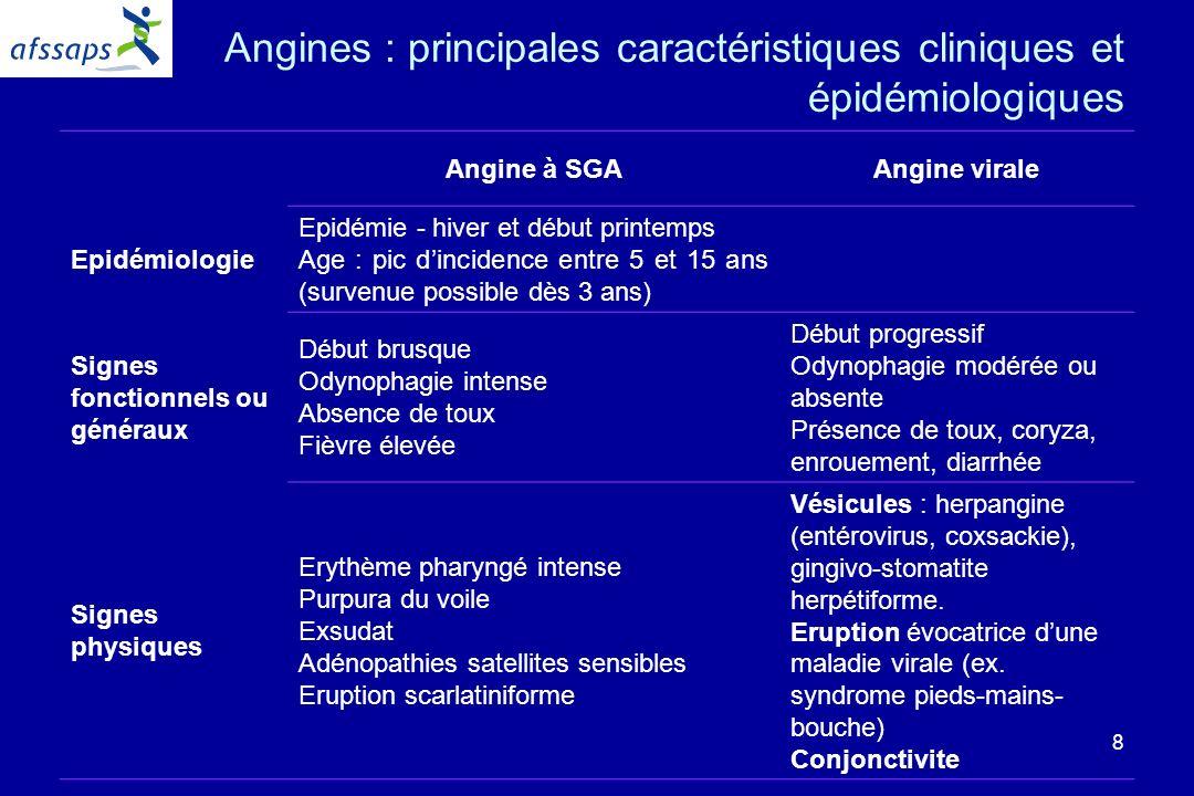 19 Pneumonie Aigue Communautaire (PAC)