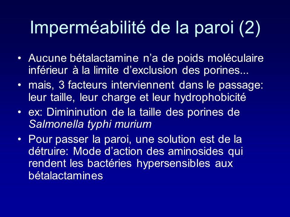 Imperméabilité de la paroi Entérobactéries Diminution ou absence dexpression des porines Chez E. Coli, OmpF et OmpC ont un rôle primordial dans la dif